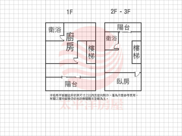 System.Web.UI.WebControls.Label,新北市泰山區仁愛路