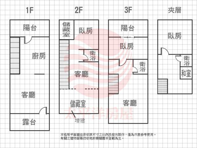 泰山買房賣屋星洲稀有住辦車位,新北市五股區成泰路一段